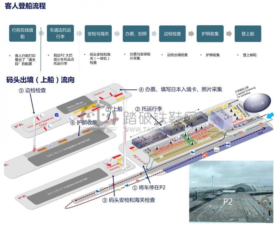 上海吴淞港国际码头T1航站楼登离船流程图1.jpg